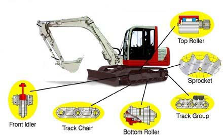 Tracks And Parts Com Your One Stop Supplier